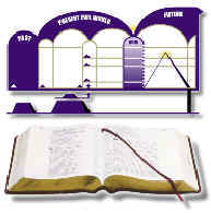 Bible30Chart.jpg (7199 bytes)